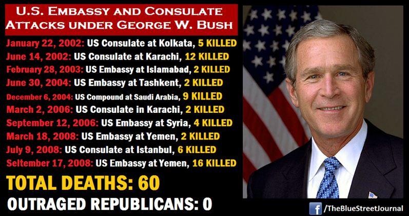 meme fail benghazi = bush meme fail the universal spectator