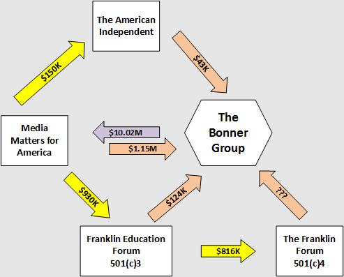brock-transfers-2014-part-1